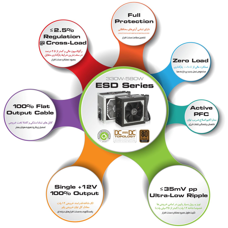 ESD Series Power Supply - منبع تغذیه کامپیوتر گرین مدل GP330A-ESD