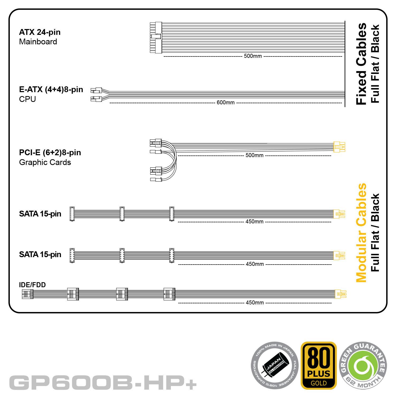 GP600BHP Plus Cable Diagram - منبع تغذیه کامپیوتر گرین مدلGP600B-HP Plus
