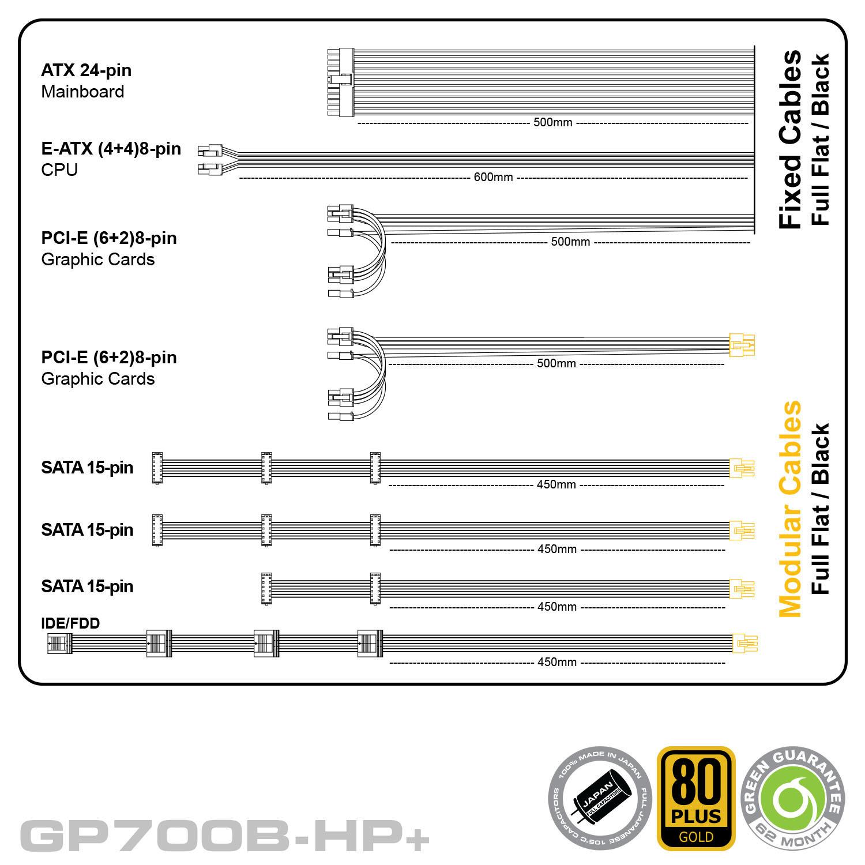 GP700BHP Plus Cable Diagram - منبع تغذیه کامپیوتر گرین مدل GP700B-HP Plus