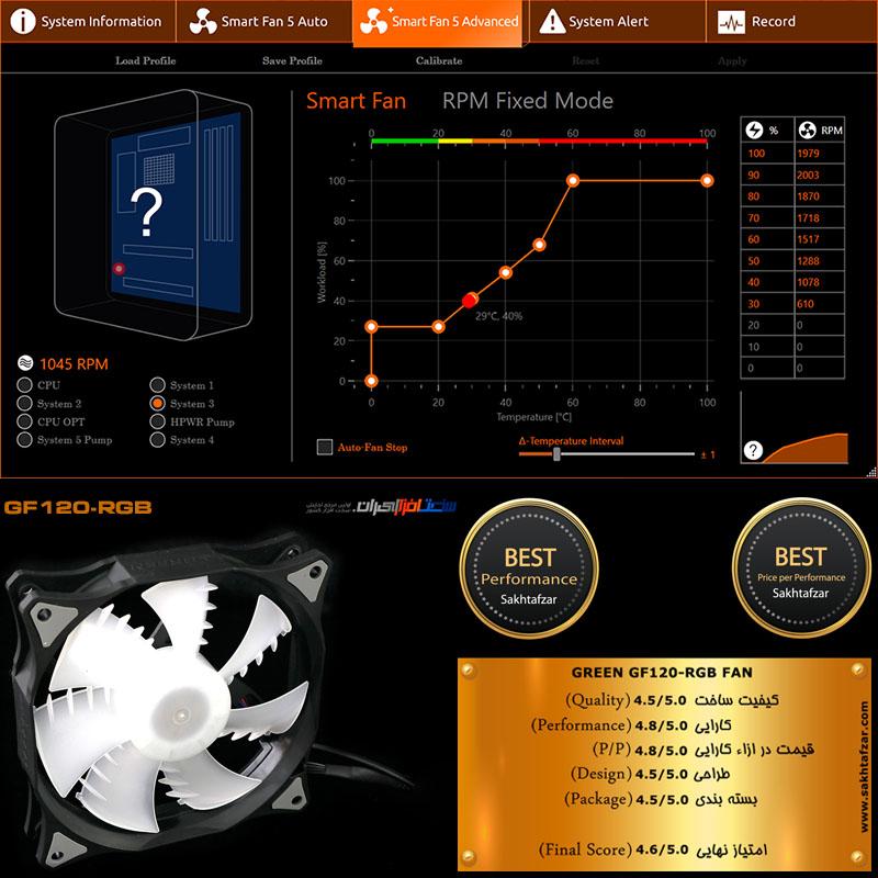 بررسی_فن_GF120RGB_High_AirFlow_RGB_Fan
