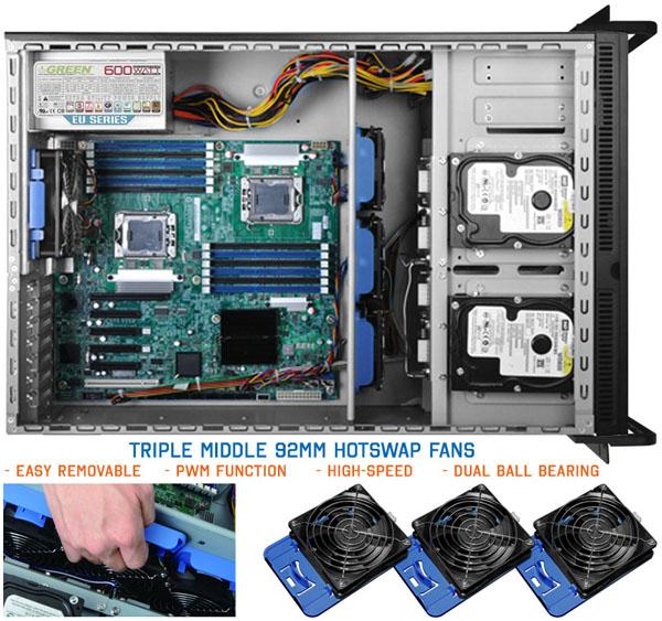 رکمونت 5یونیت گرین مخصوص ذخیره سازی اطلاعات Chenbro sr112