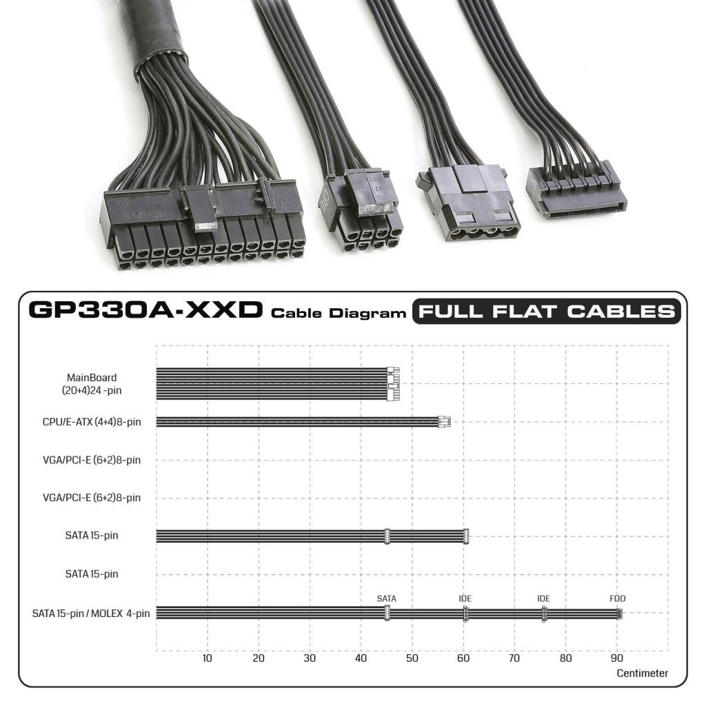 GP330A Cable Diagram - منبع تغذیه کامپیوتر گرین مدل GP330A-ESD